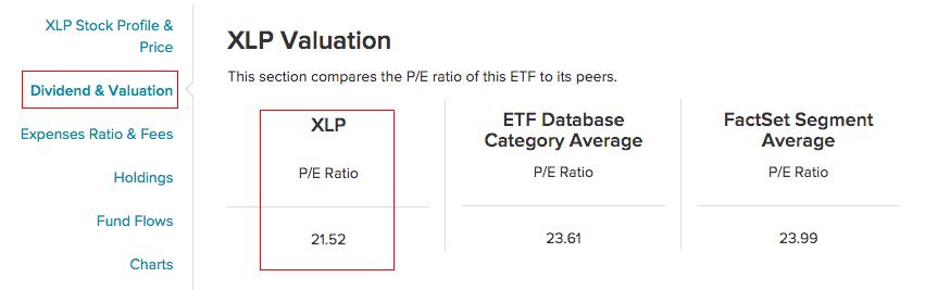 ETF怎麼買